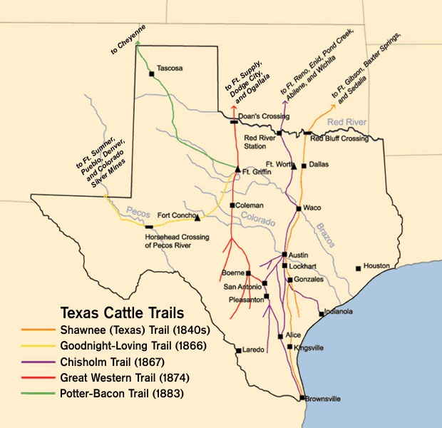 Major Cattle Trails in Texas